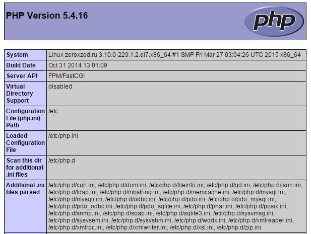 Nginx + php-fpm