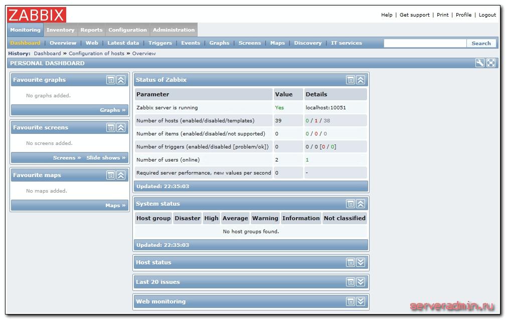 zabbix dashboard