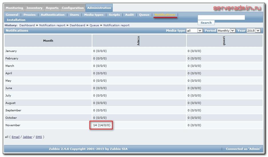 zabbix-notifications-08