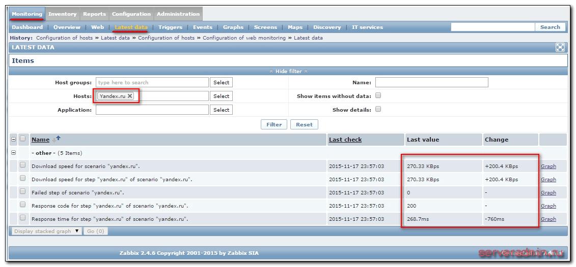 мониторинг сайта в zabbix