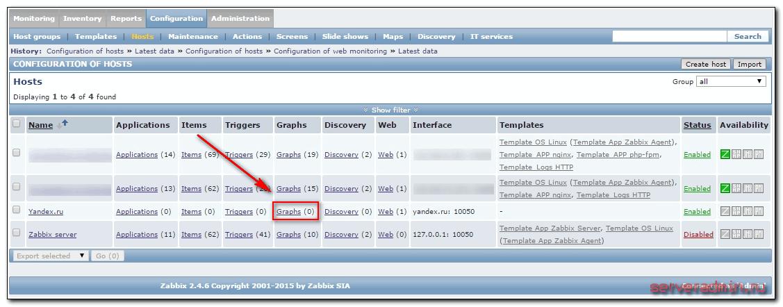 добавление графика мониторинга сайта
