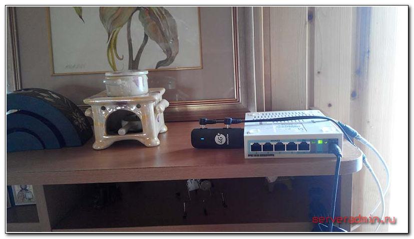 Подключение внешней антенны к usb модему