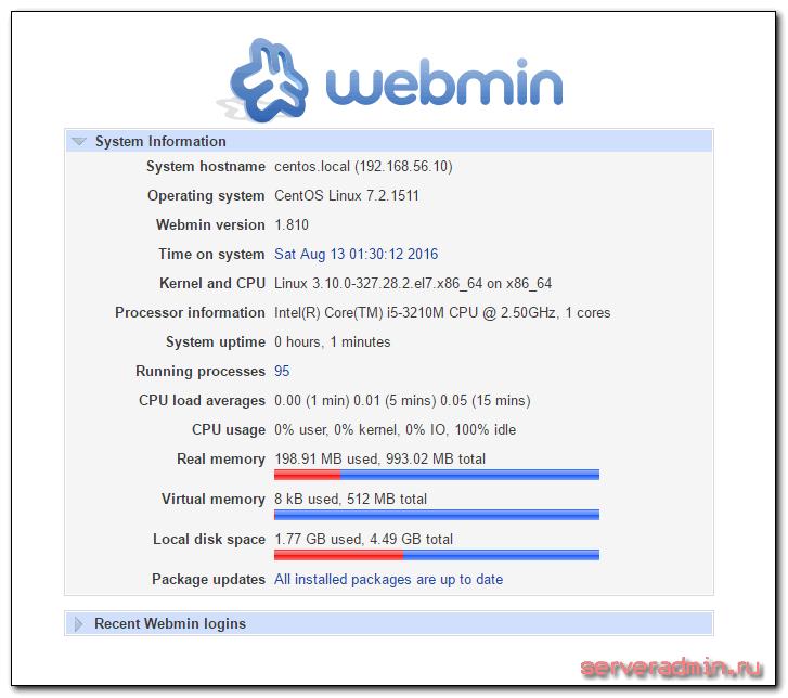 Установка webmin на centos
