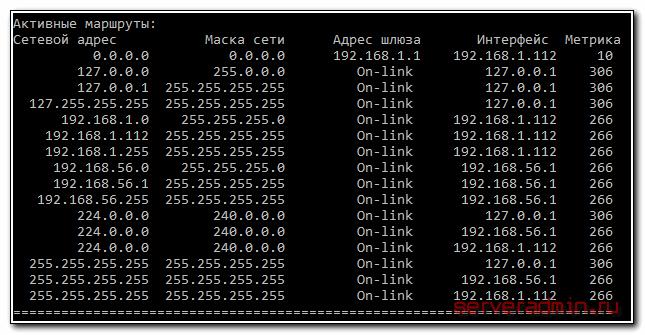 Список маршрутов до pptp подключения
