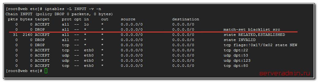 Блокировка в iptables по списку IP стран