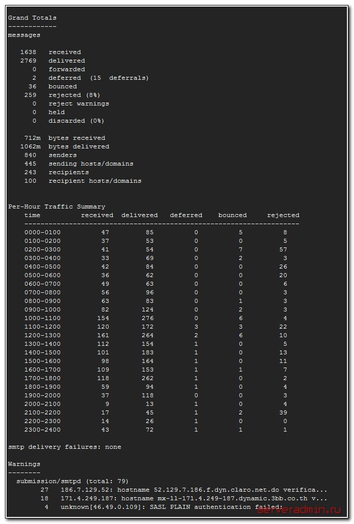 Вывод pflogsumm на почтовом сервере postfix