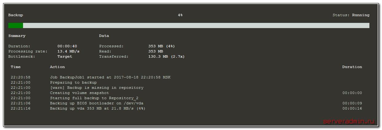Процесс резервного копирования сервера