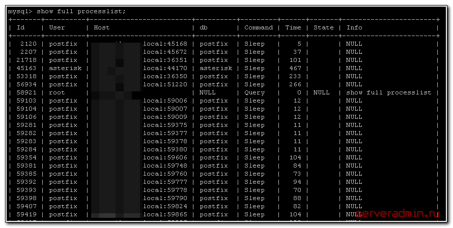 Список запросов к mysql серверу