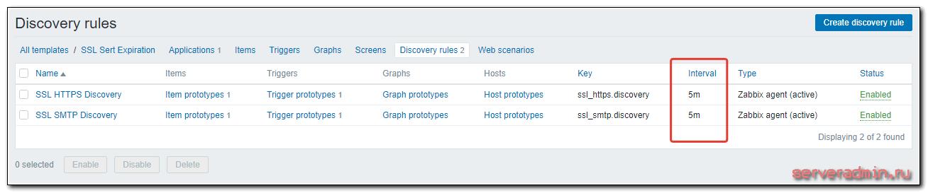Список правил автообнаружения хостов с ssl сертификатами