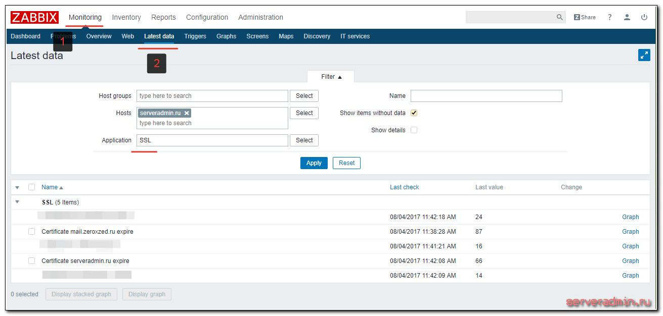 Мониторинг срока действия ssl сертификата
