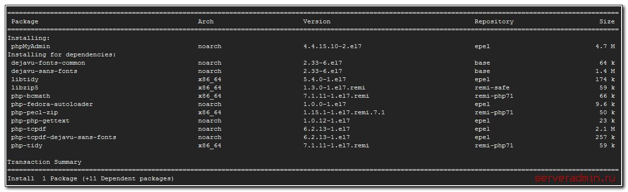 Установка phpmyadmin на nginx и php-fpm