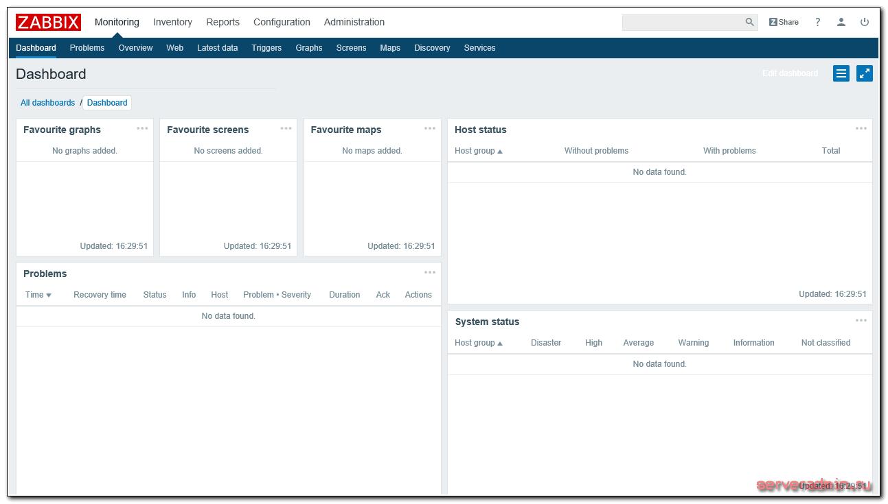 Главная страница сервера мониторинга