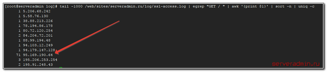 Поиск ботов на основе лога вебсервера