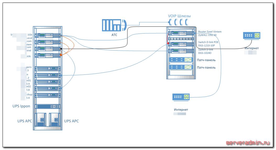 Схема сети в программе microsoft visio