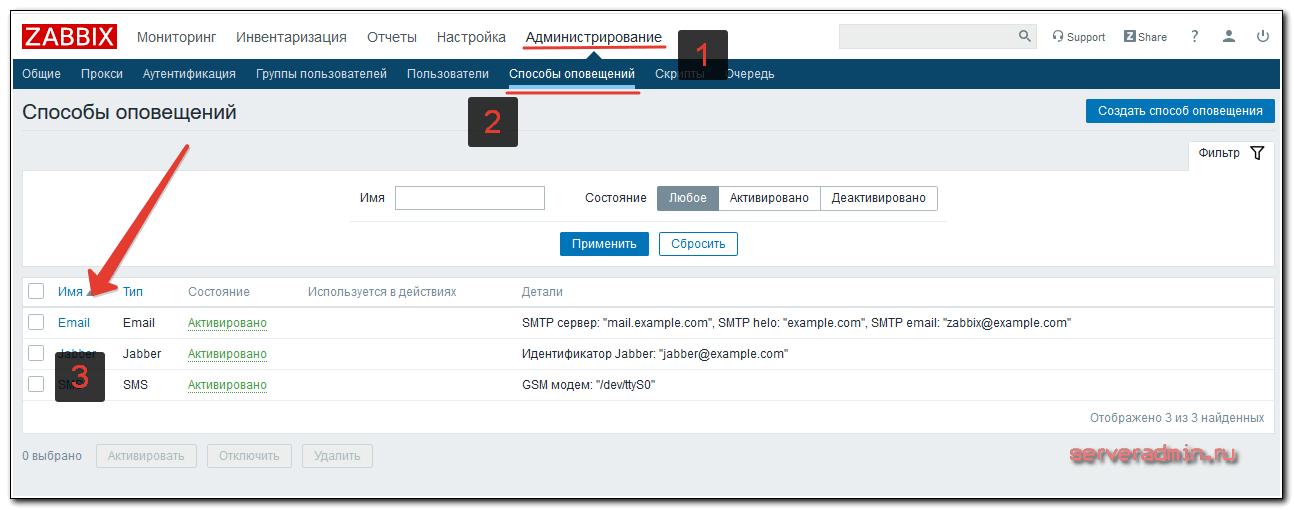 Настройка email оповещений в zabbix