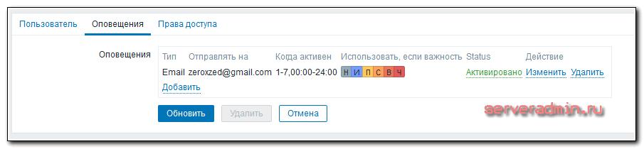 Профиль пользователя с подключенным ящиком для оповещений