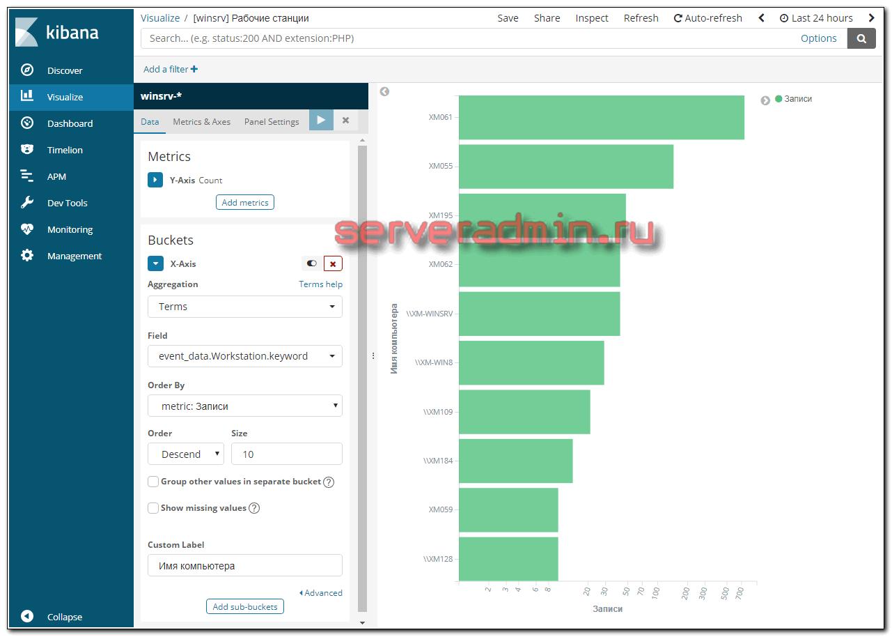 Визуализация в kibana для Windows Server