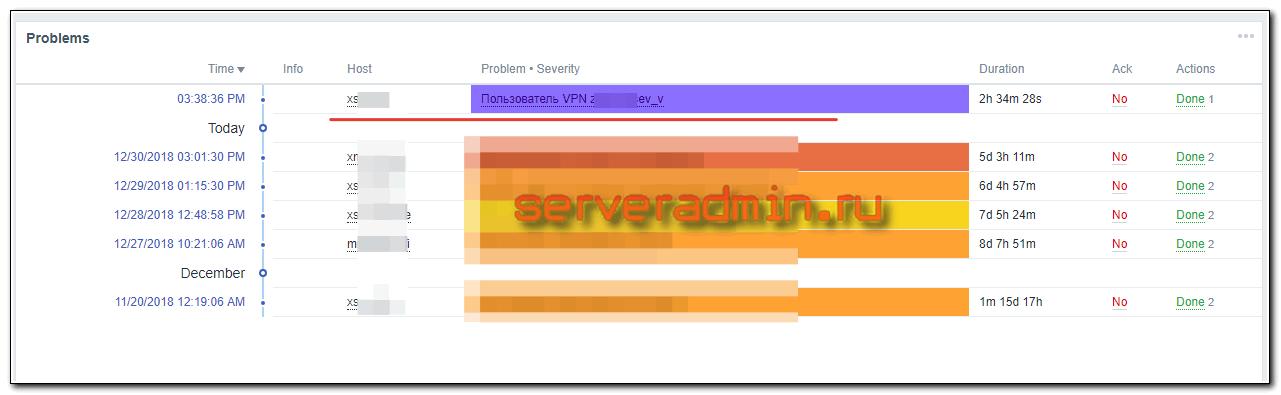 Оповещение о подключении пользователя