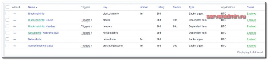 Мониторинг bitcoin ноды