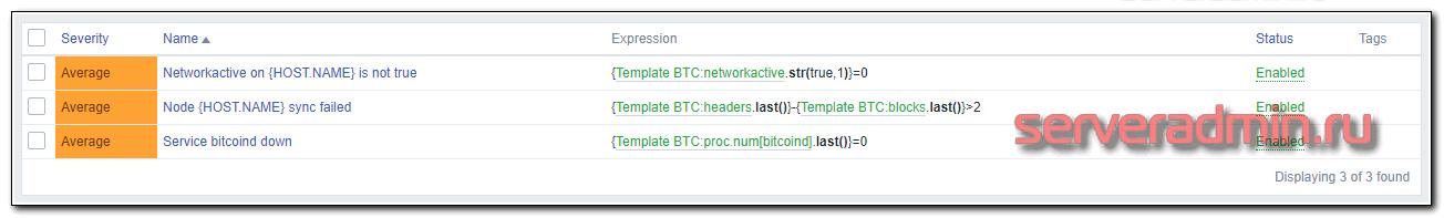Триггеры в шаблоне мониторинга bitcoin node