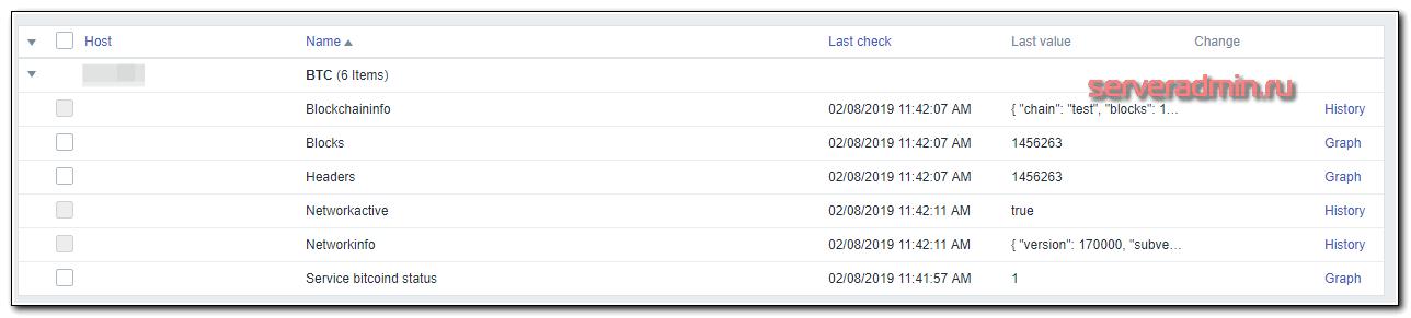 Поступление данных от мониторинга биткоин ноды