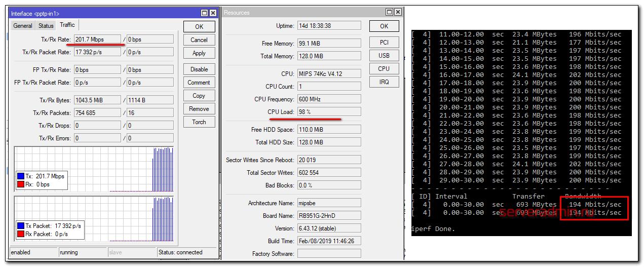 Тестирование скорости pptp vpn без шифрования