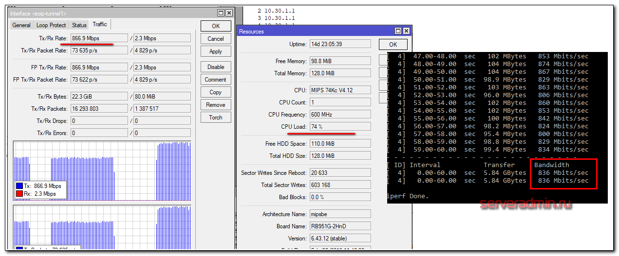 Тестирование нешифрованного eoip vpn в mikrotik