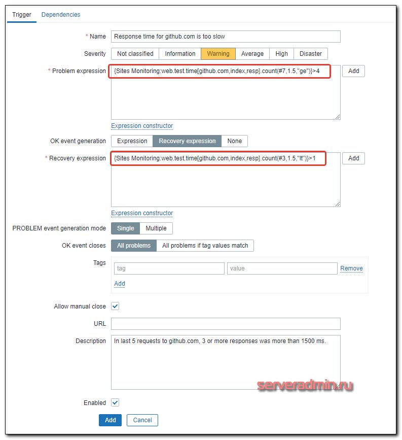 Оповещение о тормозах сайта