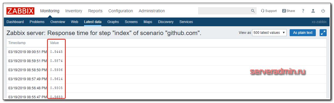 Формат данных по отклику сайта в zabbix