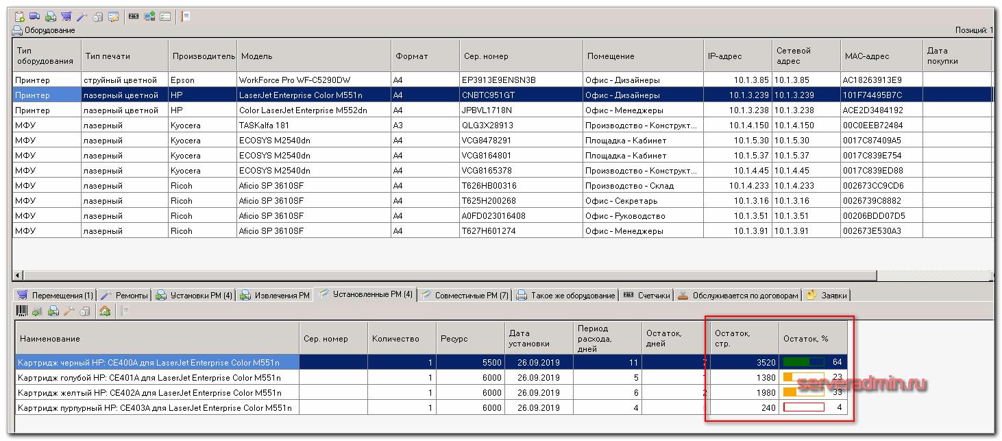 Учет ресурса картриджа в принтере