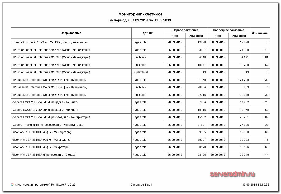 Отчет о напечатанных страницах
