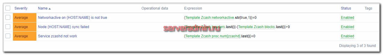 Список triggers zcash в zabbix