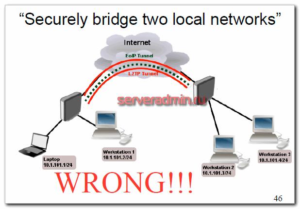 eoip туннель не работает
