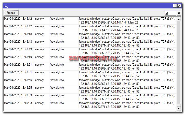 Лог заблокированных запросов