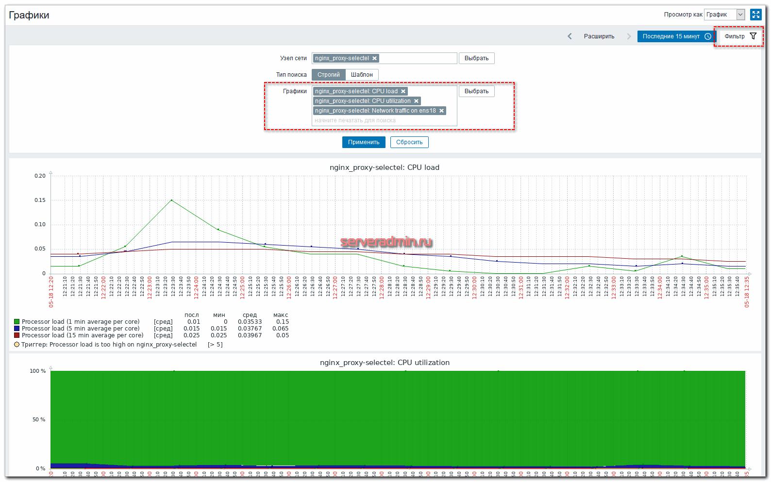 Новые графики в Zabbix 5