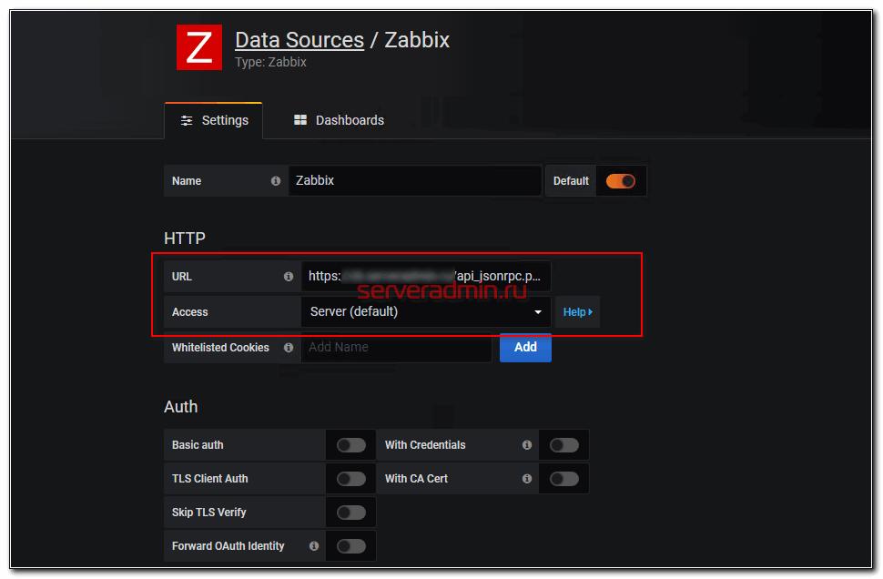 Подключение Zabbix к Grafana