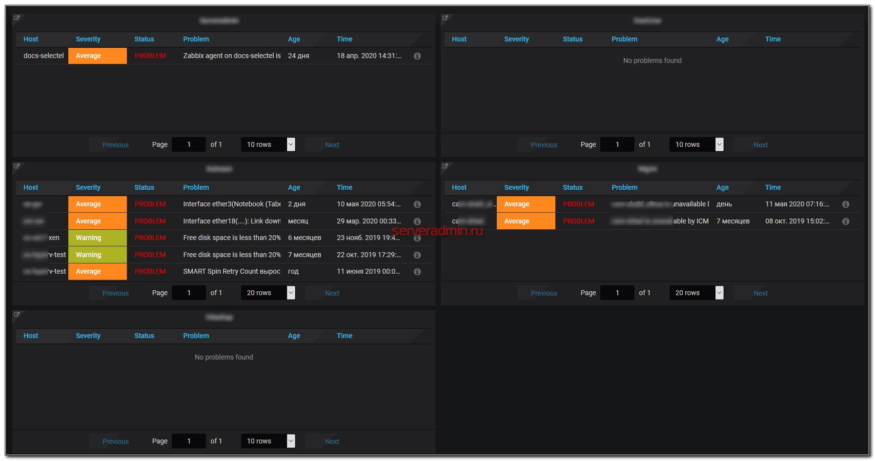 Дашборд с триггерами из нескольких zabbix серверов