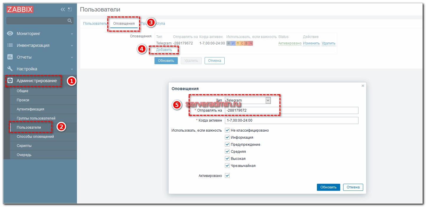 Добавление способа оповещения пользователю zabbix