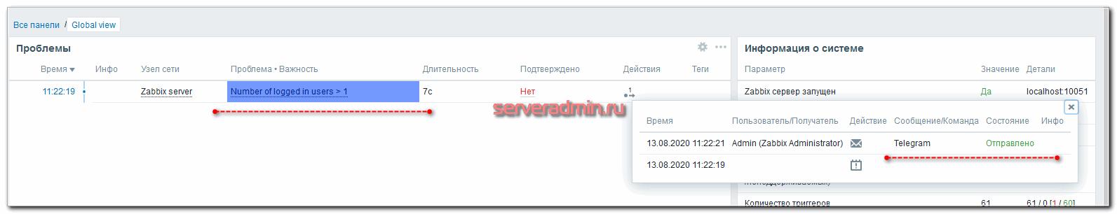 Проверка работы уведомлений в telegram