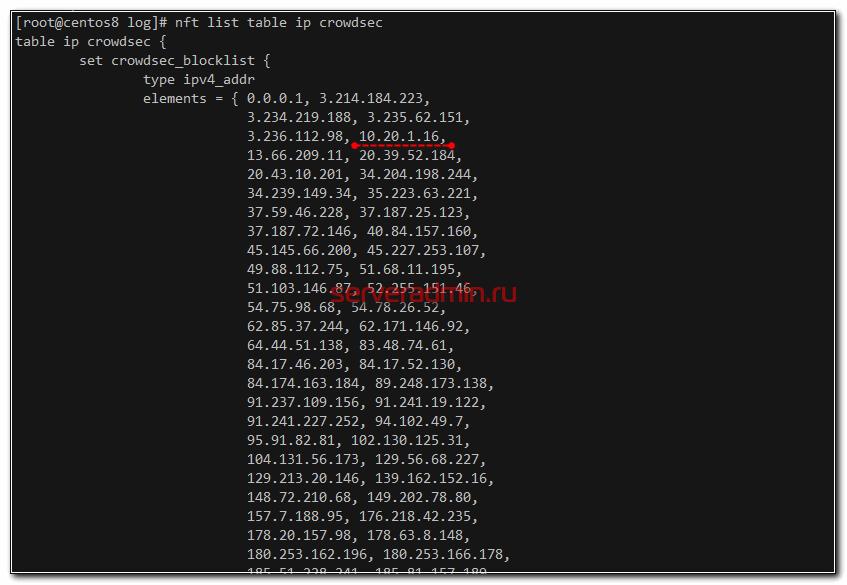 список заблокированных ip адресов