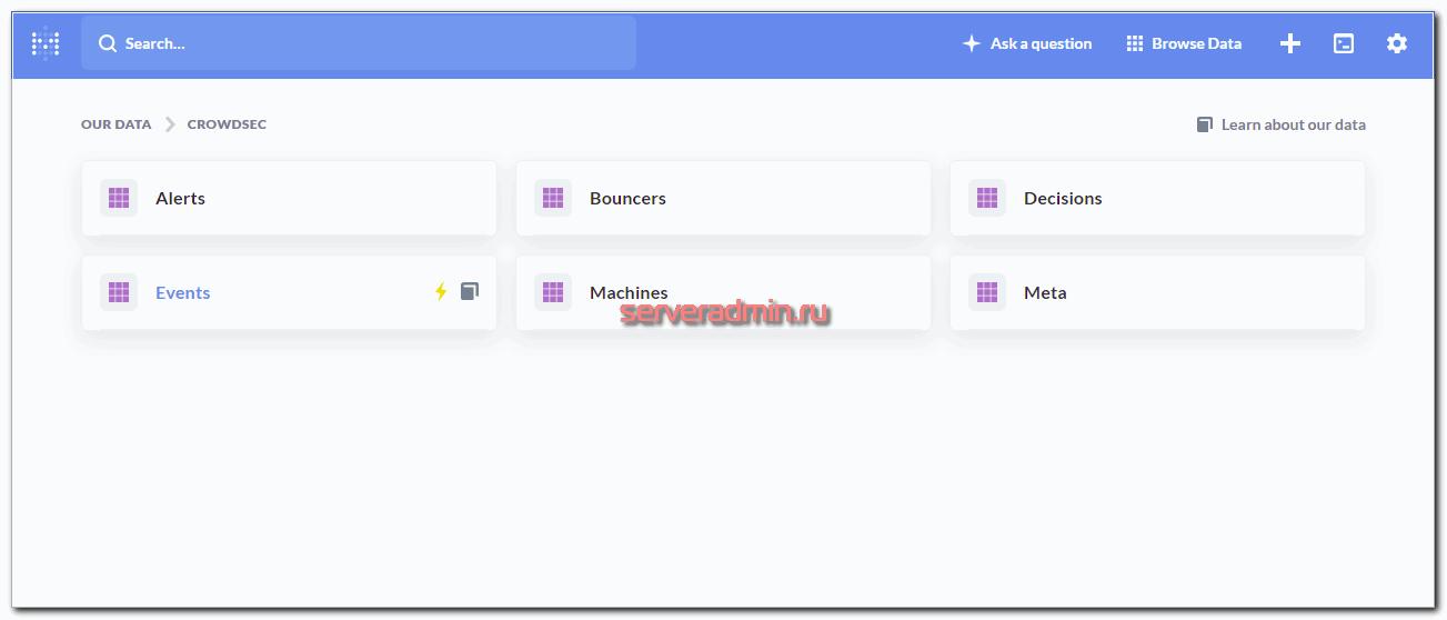 CrowdSec Dashboard