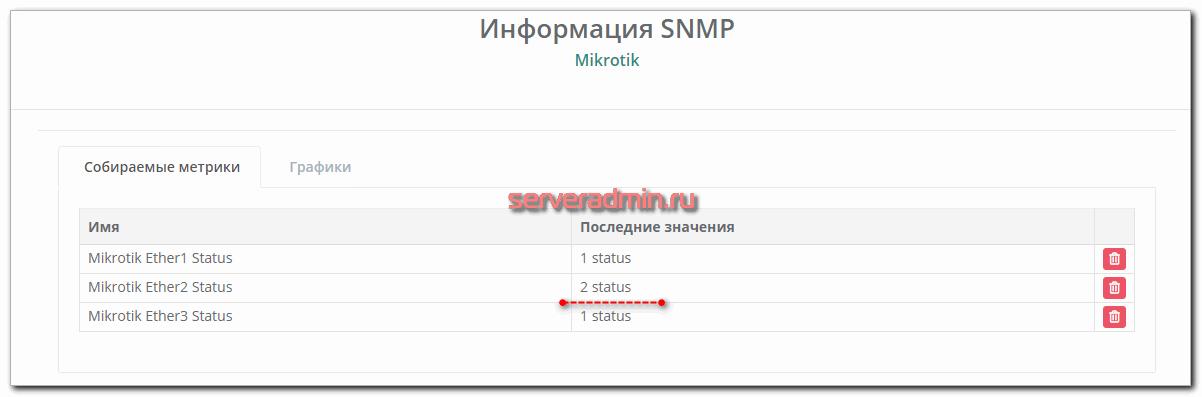 Информация snmp